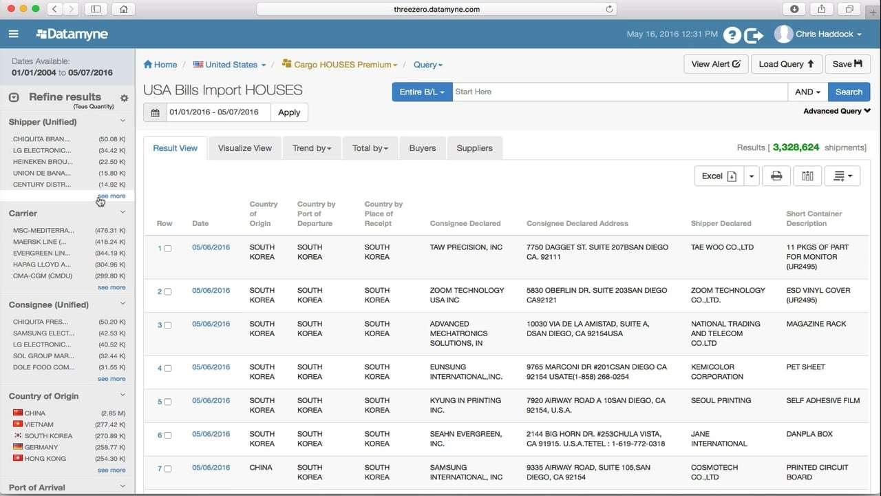 business intelligence Datamyne