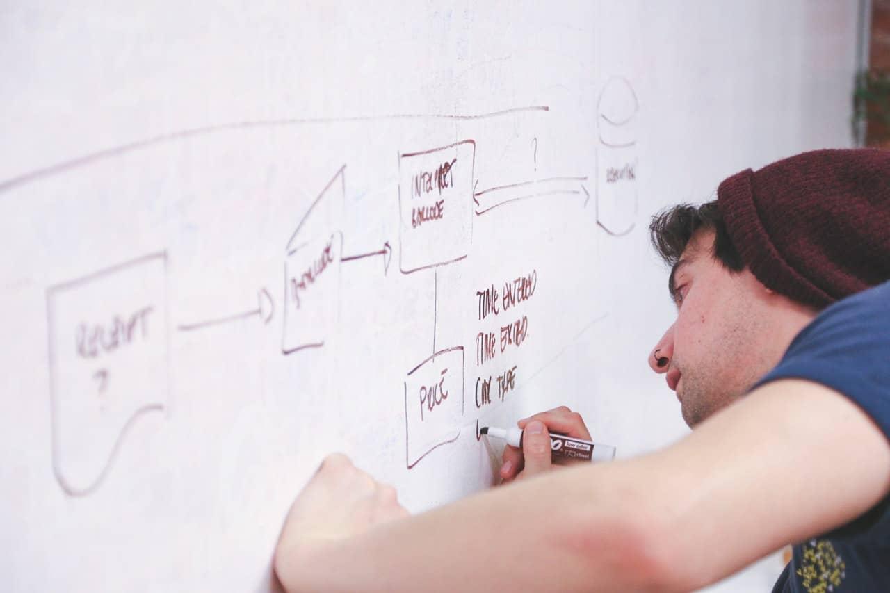 Performance Marketing es una técnica de Marketing Directo